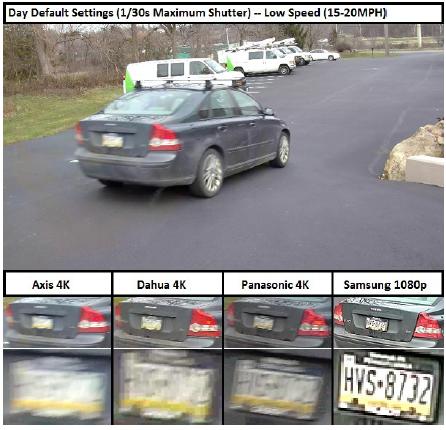 آزمایش پوشش پلاک خودرو با استفاده از دوربین های 4K